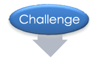 TCS United customer services case study challenge