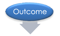 TCS United customer services case study outcome