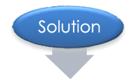 TCS United customer services case study solution